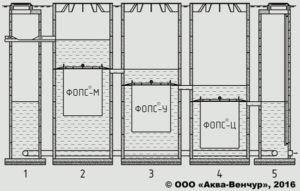 фильтр патрон установка