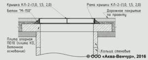 Легкосъемная крышка КЛ Аква-Венчур