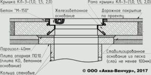 установка крышки кл-3